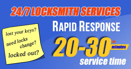 Mobile East Finchley Locksmiths